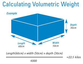 Volumtric Weights